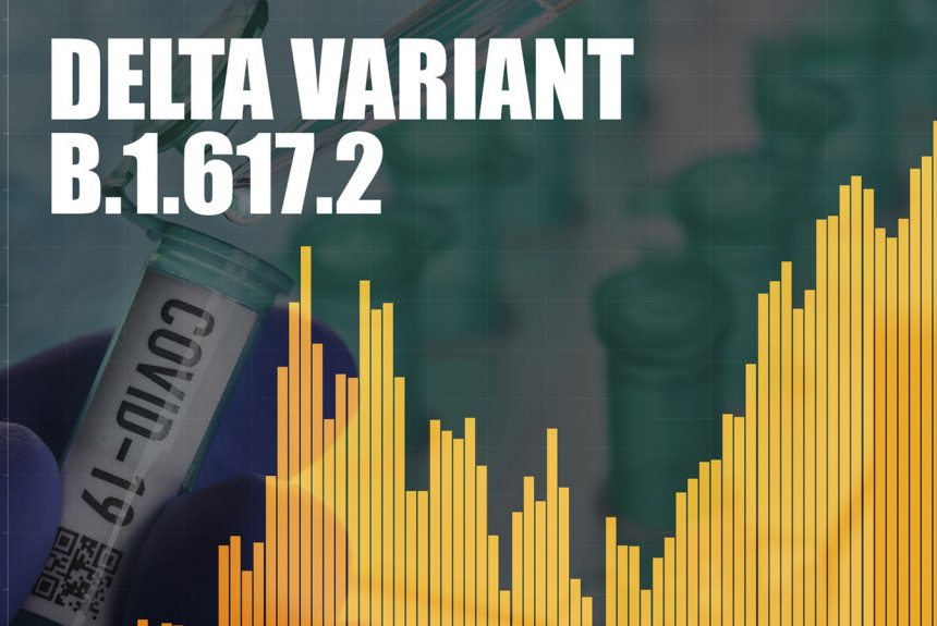 The Delta Variant: What You Need to Know